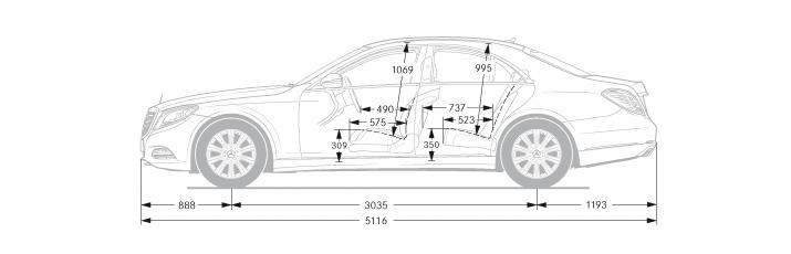 Các dòng sedan của mercedes phổ biến