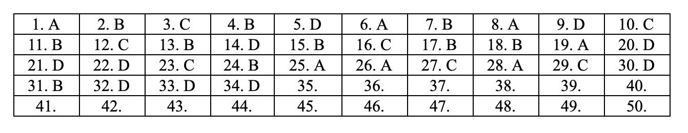 mã đề 116 môn Toán THPT