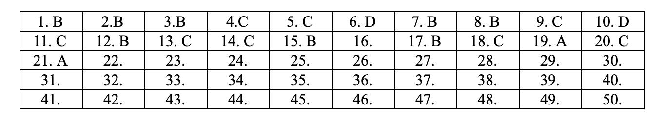 mã đề 121 môn Toán THPT