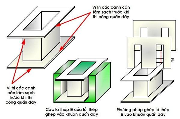 cấu tạo máy biến áp xung